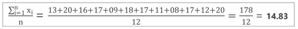 Calculating mean example