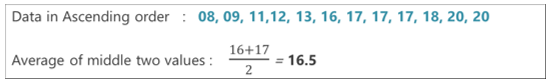 calculating median example