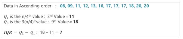 Inter quartile range calculation