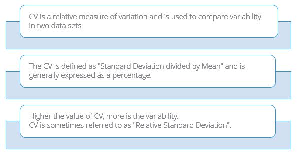 coefficient of variations